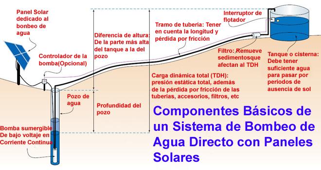 Bombeo agua solar partes del sistema for Sistemas de ahorro de agua