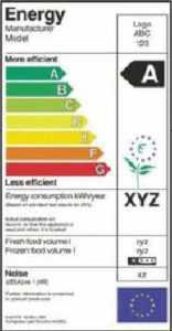 etiqueta energética,que es la etiqueta energética
