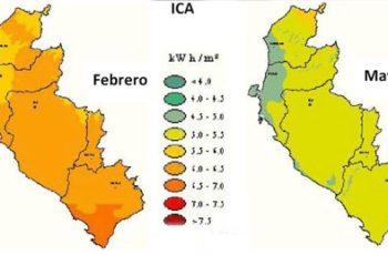 irradiancia solar