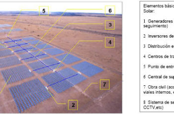 parque solar fotovoltaico