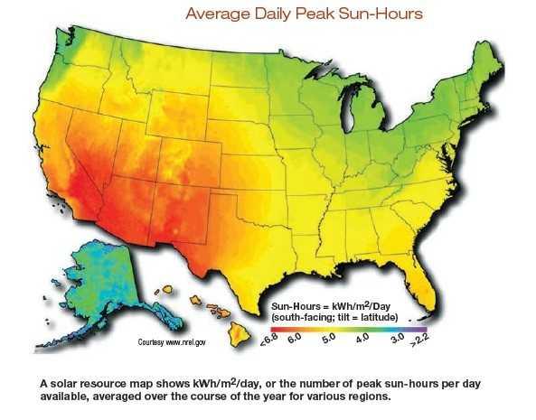 peak sun hours,solar energy,solar irradiance,sunlight,daily solar radiation horizontal