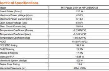 especificacion electrica panel solar